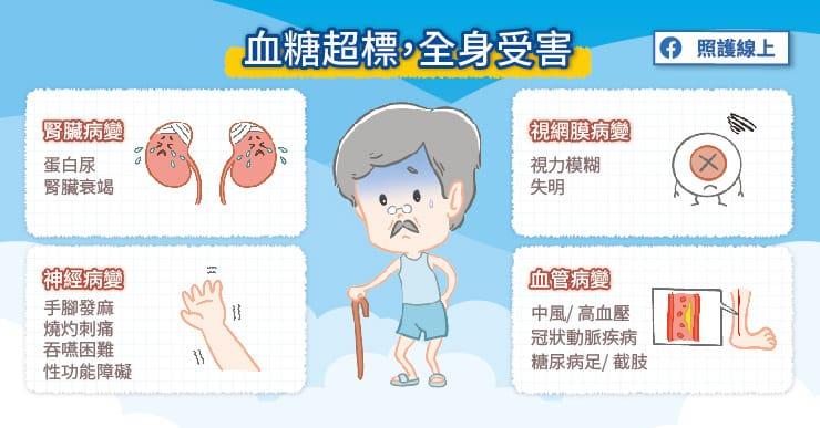 血糖超標,全身受害