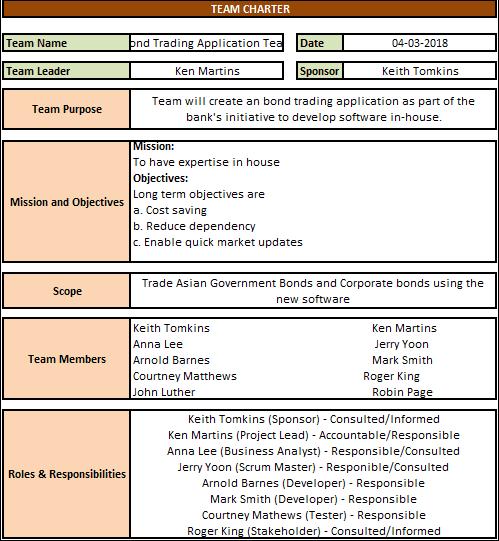 Team Charter, team charter example