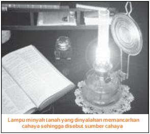 5 Sifat Cahaya, Definisi, Cahaya Sebagai Gelombang Elektromagnetik