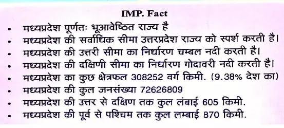 mp gk trick hindi
