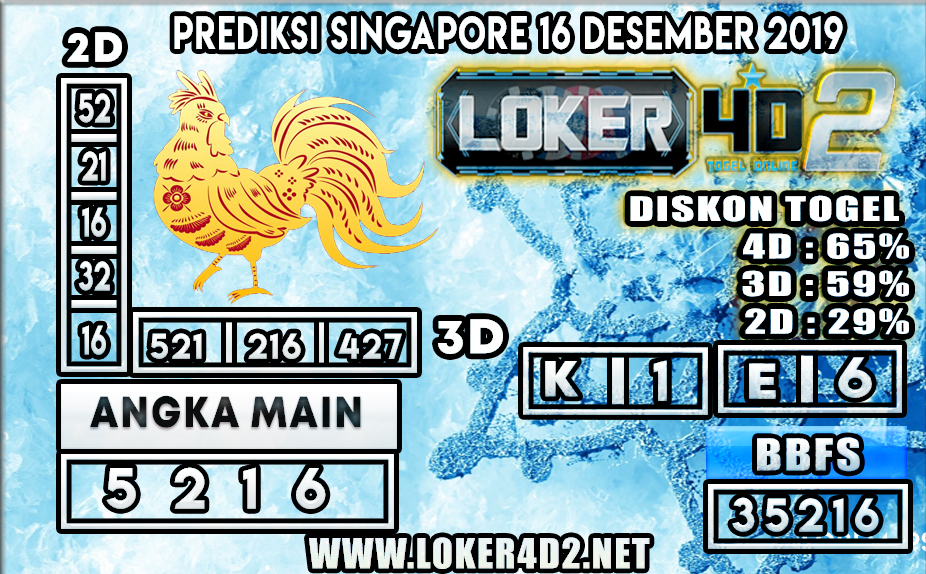 PREDIKSI TOGEL SINGAPORE LOKER4D 2 16 DESEMBER 2019