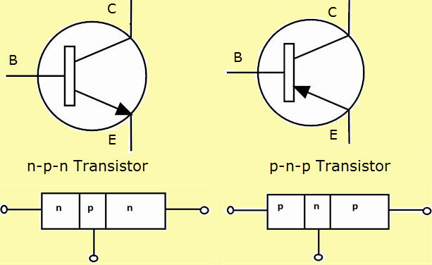 Pengertian dan Fungsi Photo Transistor