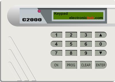 لوحة مفاتيح للتحكم في اي جهاز بارقام سرية