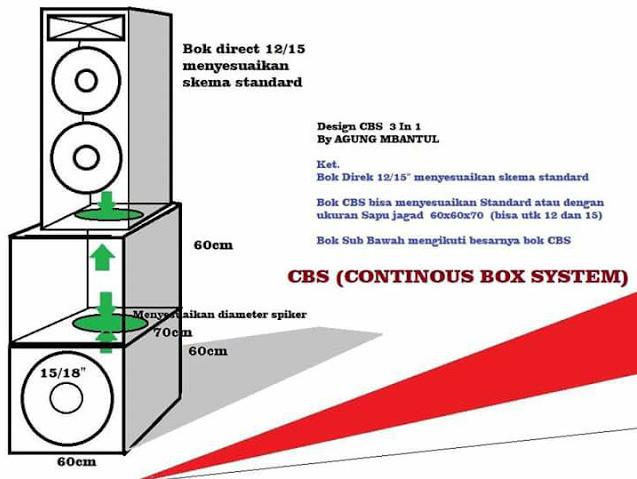 Skema box CBS 12 inch