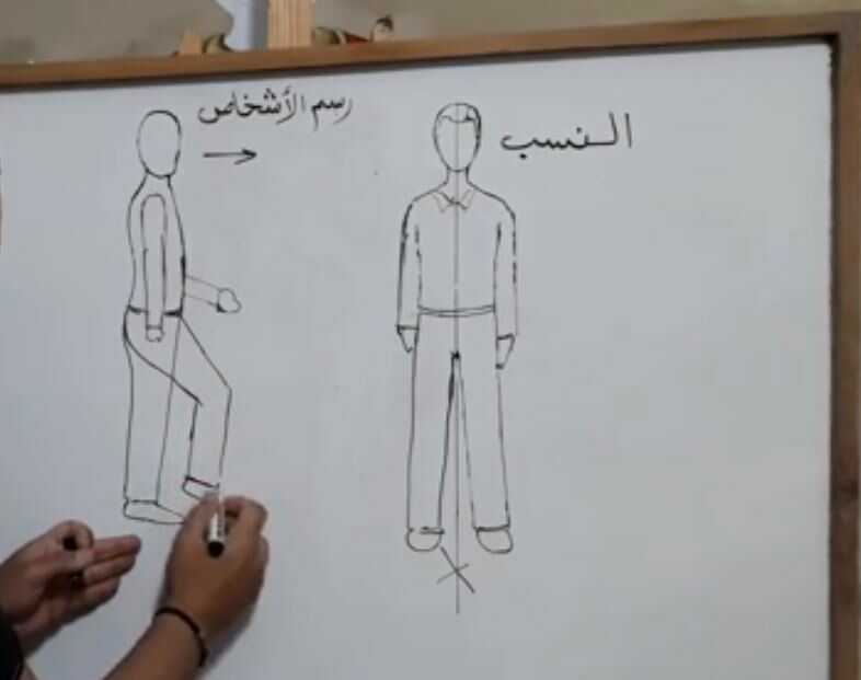 رسم الاشخاص