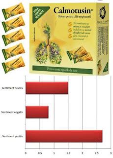 opinii forum calmotusin bomboane cu miere pentru dureri in gat
