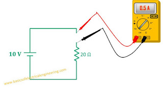 ammeter connections