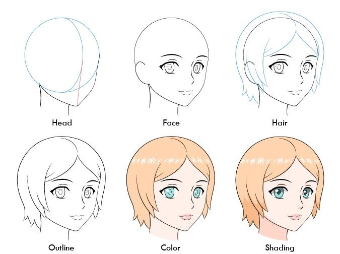 Anime tampilan wajah wanita 3/4 menggambar langkah demi langkah