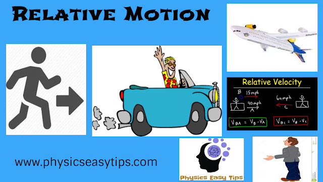 Relative motion concept analysis,relative motion example,relative motion
