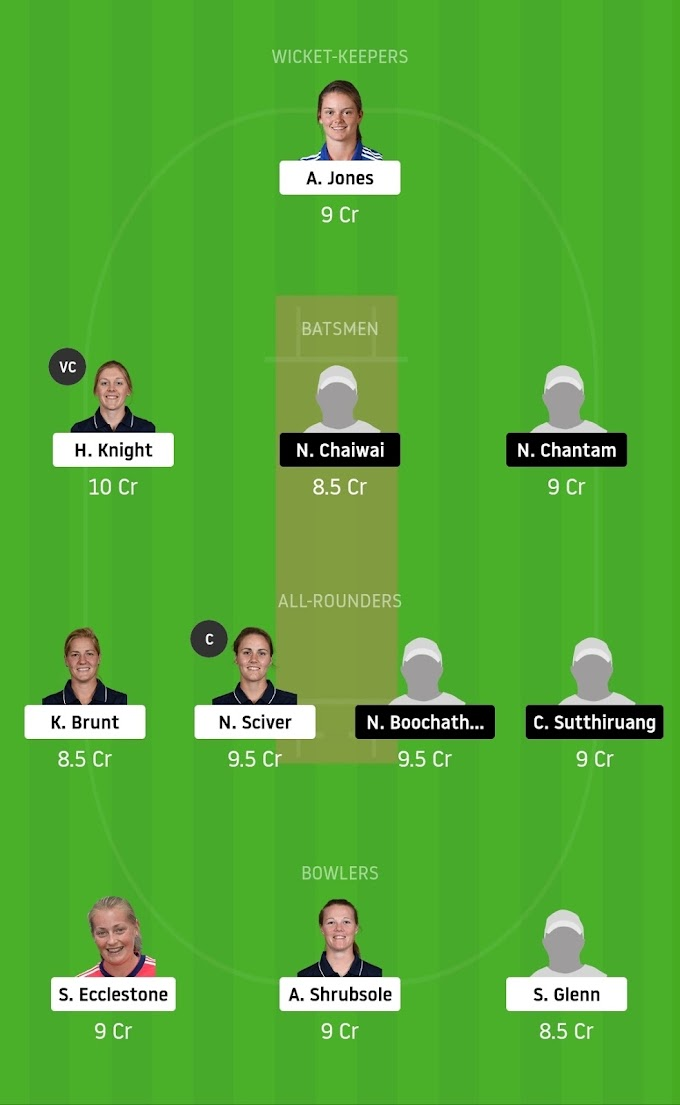 EN-W vs TL-W Dream11 Team Prediction | Pitch Report | Probable Playing11 | Women's T20 World Cup
