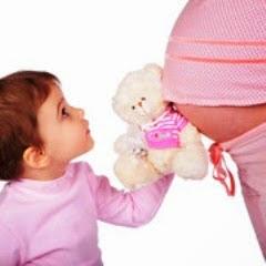 Pregnancy Spacing: What is Best?