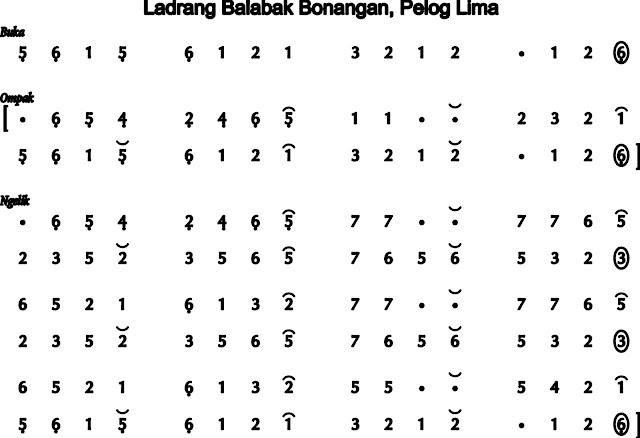 image: Ladrang Bonangan pl 5