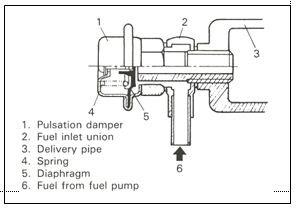 fungsi pulsation damper efi