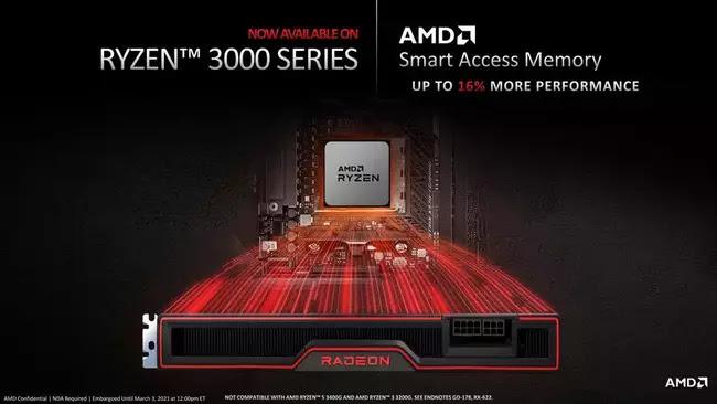 AMD Akıllı Erişim Belleği