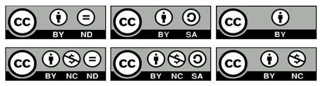 كل ما تريد معرفته عن رخصة المشاع الإبداعي و انواعها