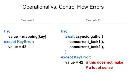 Operational errors vs control flow errors in Python