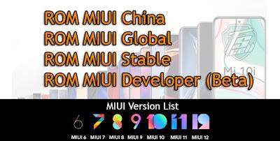 Rom+Miui+China+Global+Stable+Developer+Beta