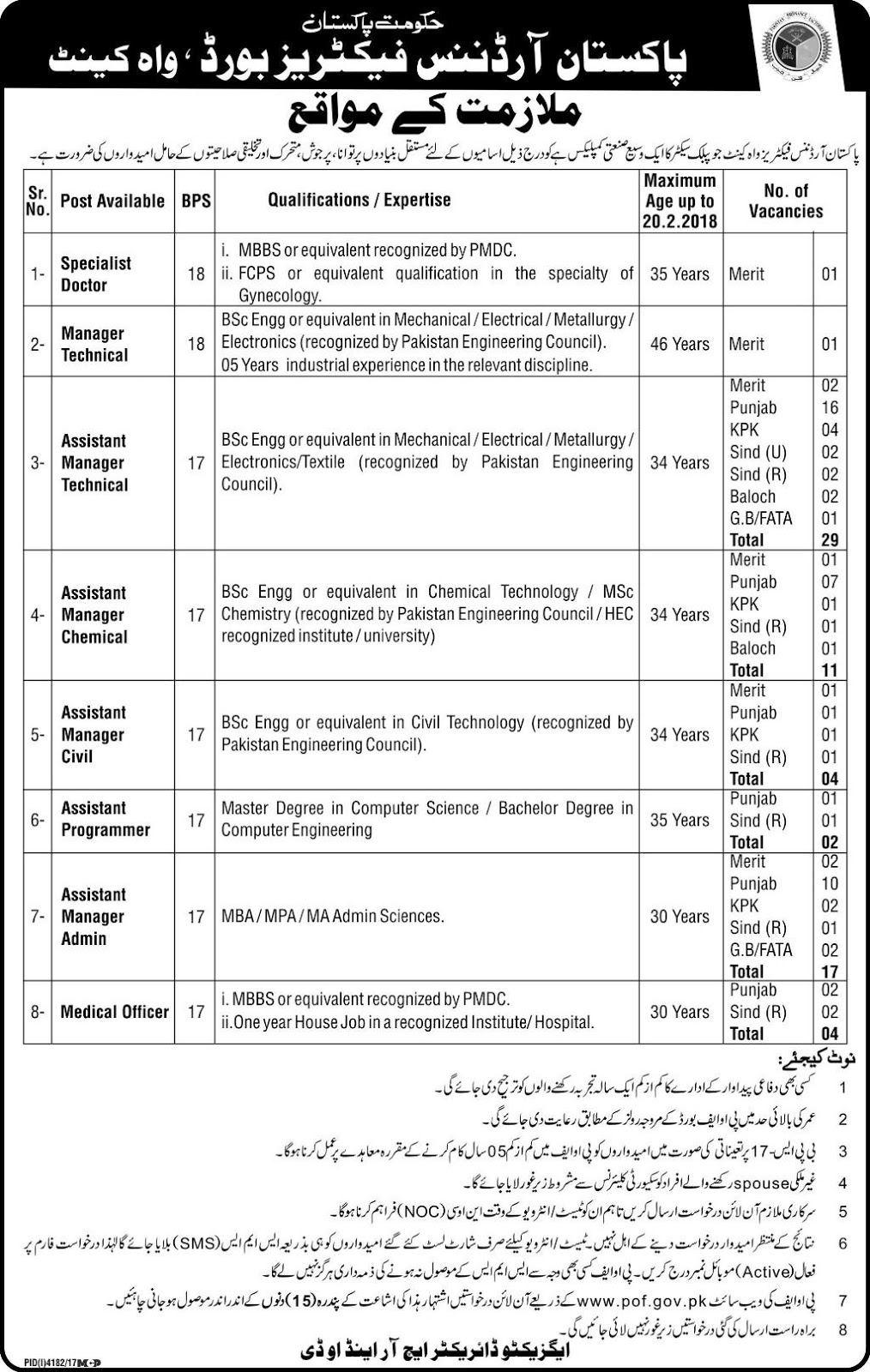 Pakistan Ordnance Factories Wah Cantt jobs Feb 2018