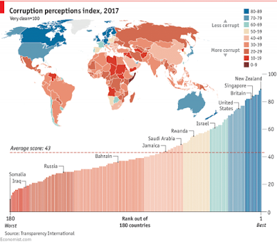 https://www.economist.com/graphic-detail/2018/02/22/corruption-is-still-rife-around-the-world?fsrc=scn/fb/te/bl/ed/