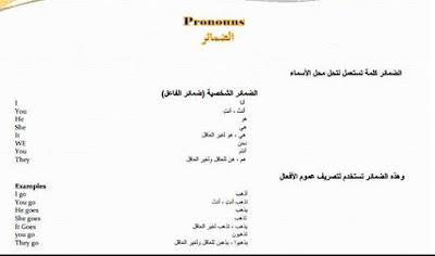 الضمائر في اللغة الإنجليزية للمبتدئين pdf