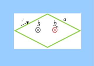 Ας κάνουμε το τετράγωνο …ρόμβο