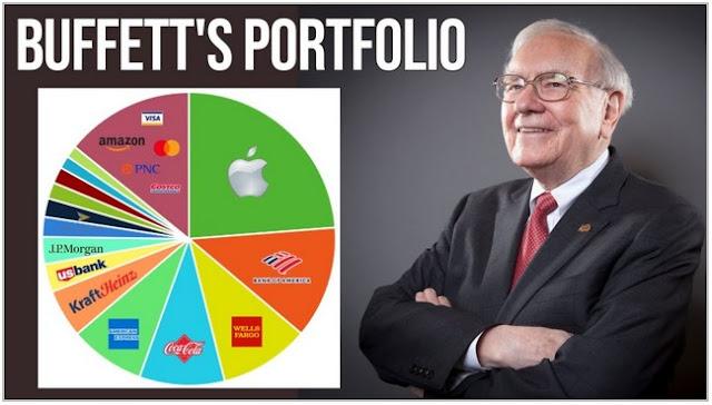 Saham Warren Buffett;