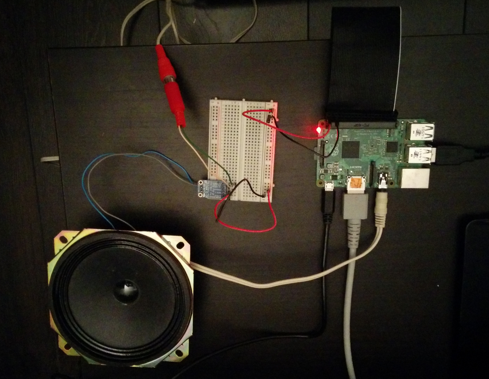 Random Project Lab: Electric Piano Part 2: Raspberry Pi SF2 Synth
