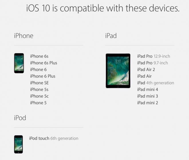I device compatibili con iOS 10 HTNovo