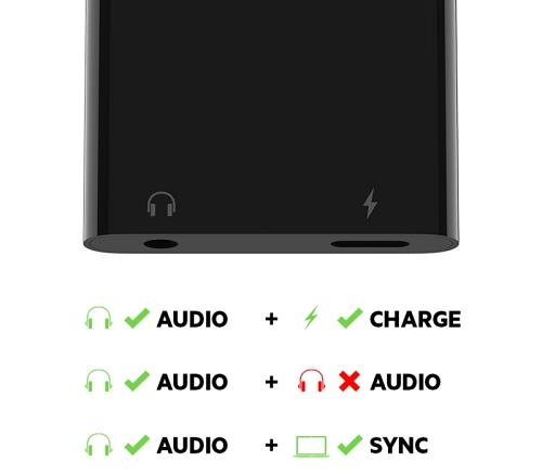 belkin, type-C, usb, Headphones, news, Gadgets,