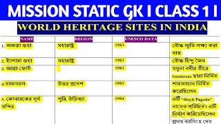 Static GK class 1 l World Heritage Sites in India Static Gk in bengali for CLERKSHIP, MISCELLANEOUS, EXCISE CONSTABLE, WB SI, NTPC, GROUP D