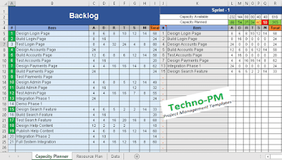 sprint capacity planning excel