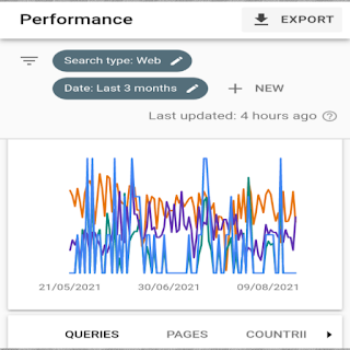 google search analytic performance show