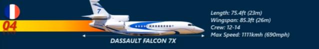 Dassault Falcons 7x