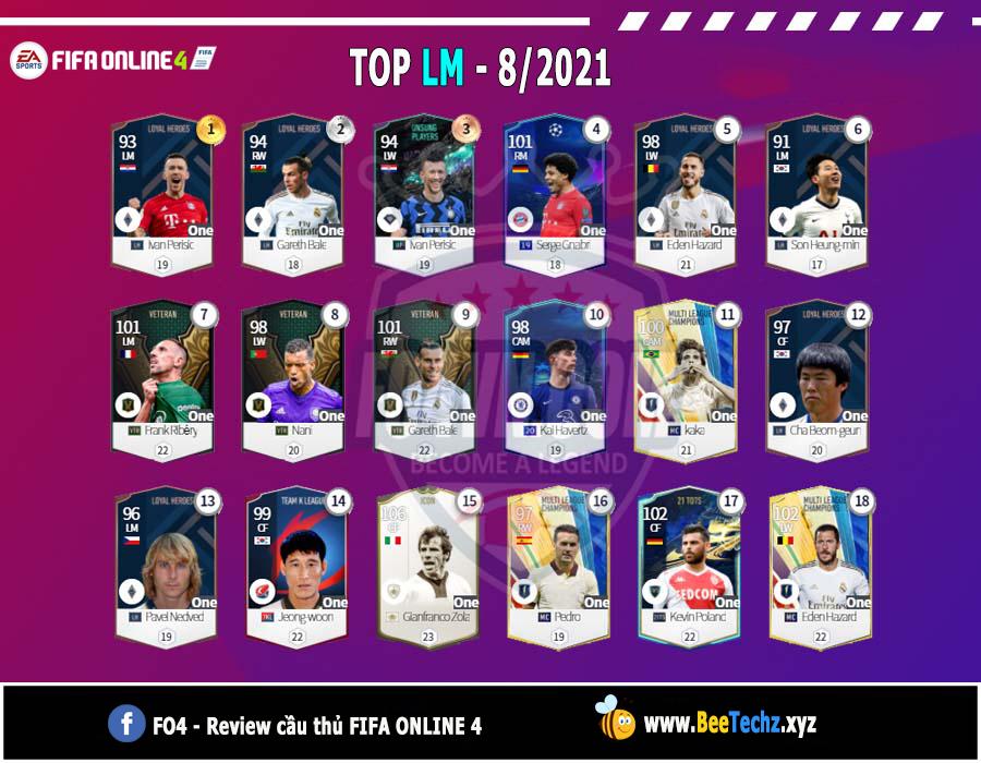 FIFA ONLINE 4 | Bảng tổng hợp xếp hạng các cầu thủ Tiền Vệ được ưu chuộng tại server Hàn Quốc tháng 8 2021