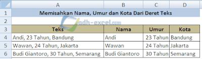 Memisahkan Nama, Umur dan Kota Dalam Excel