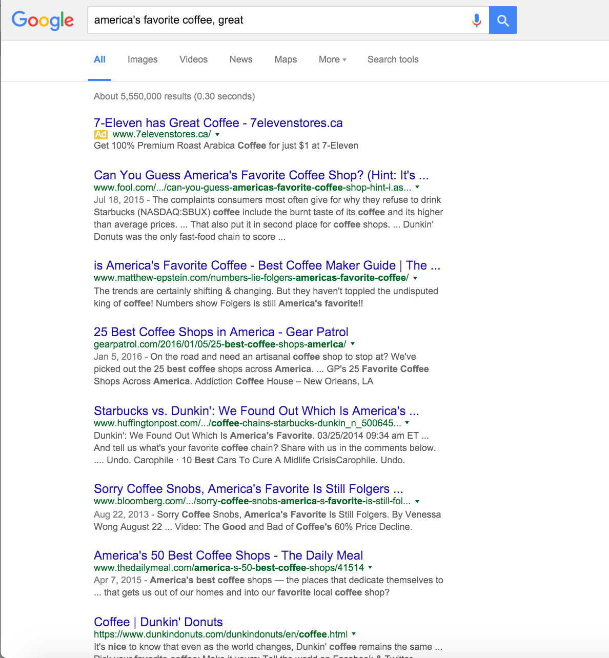 a digital marketing analysis of coffee shop brands dunkin donuts dunkin donut s ranks 8th on the first page