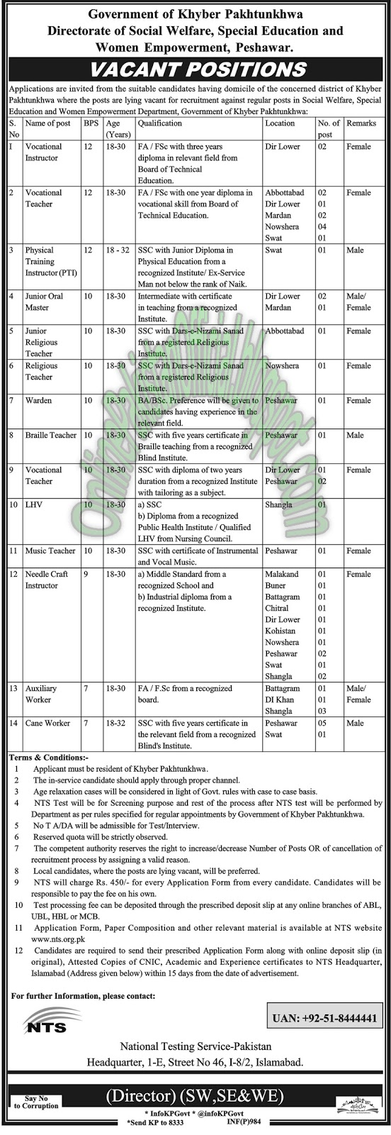 Directorate of Social Welfare, Special Education And Women Empowerment Peshawar jobs