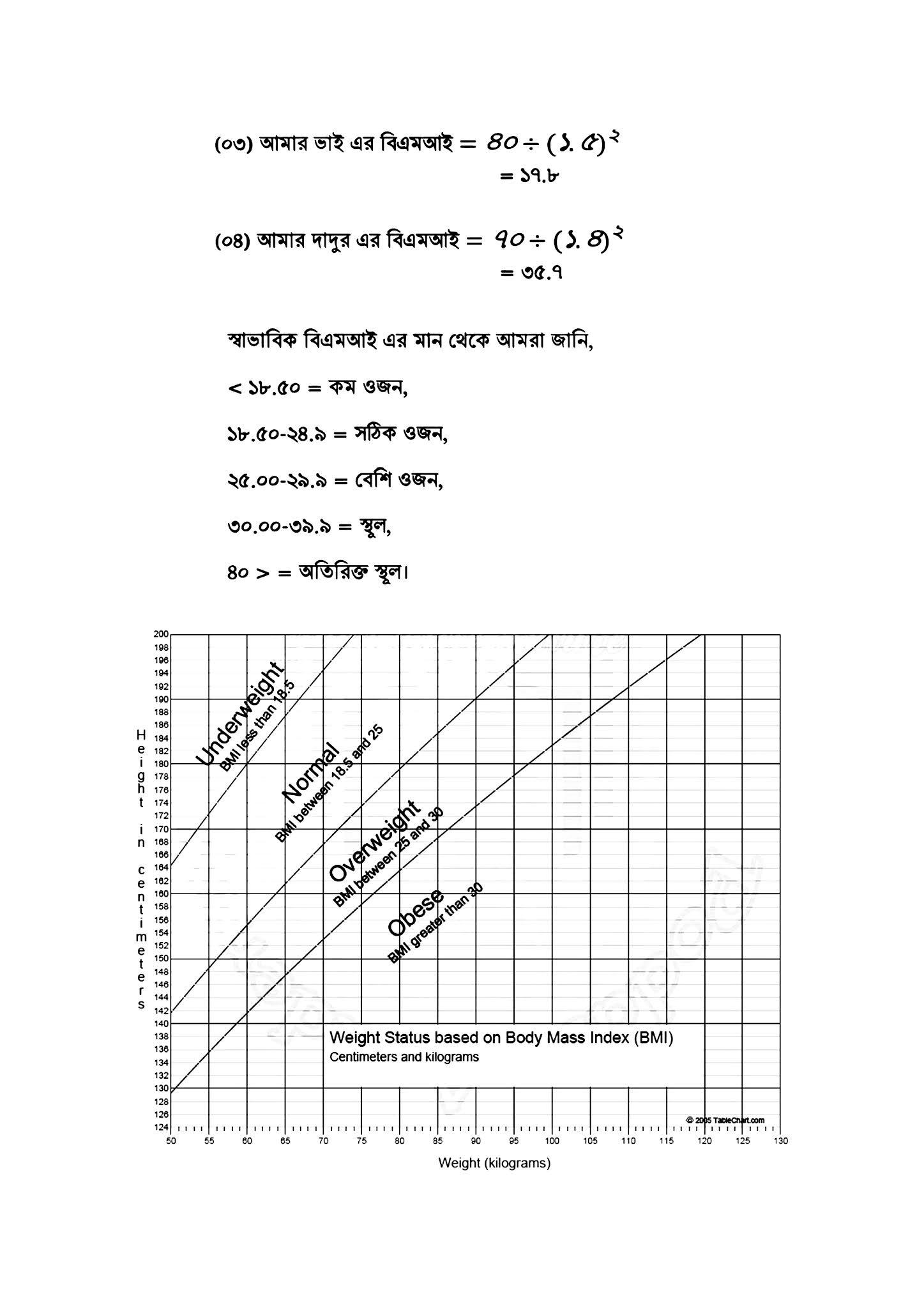 এসএসসি বিজ্ঞান এসাইনমেন্ট সমাধান ২০২১ (২য় সপ্তাহ)