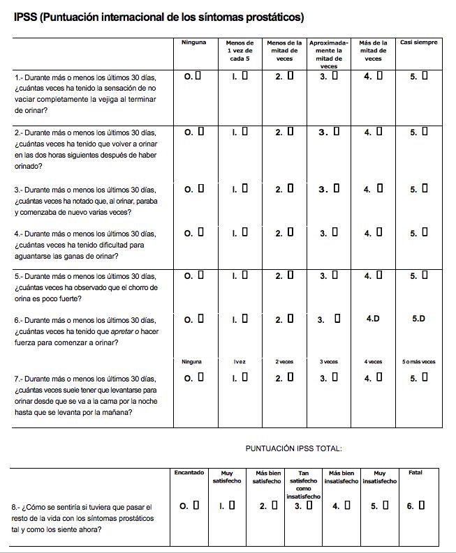 escala de síntomas de próstata