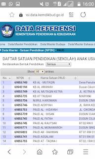 lihat daftar nama TK se kecamatan data referensi