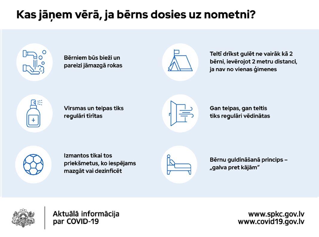 Infograma nometnēm 3