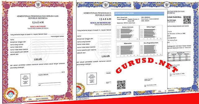 Format Dan Contoh Blanko Ijazah Dan SHUN Tahun 2016 Balitbang Kemdikbud