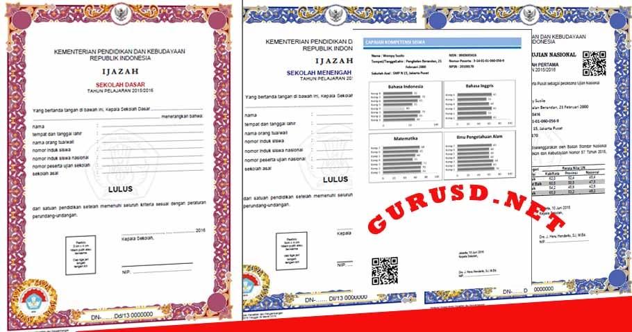 Format Dan Contoh Blangko Ijazah Dan Shun Tahun 2016 Balitbang Kemdikbud Kurikulum 2013 Revisi