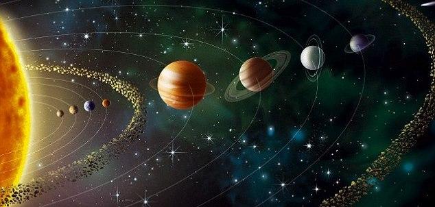 Gezegen Adları