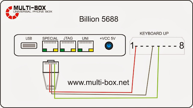 Multi Box Universal Phone Box Billion 5688 mobile repair solution