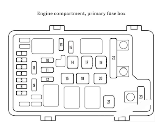 fusebox  ODYSSEY 2005  fusebox HONDA ODYSSEY 2005  fuse box  HONDA ODYSSEY 2005  letak sekring mobil HONDA ODYSSEY 2005  letak box sekring HONDA ODYSSEY 2005  letak box sekring  HONDA ODYSSEY 2005  letak box sekring HONDA ODYSSEY 2005  sekring HONDA ODYSSEY 2005  diagram fusebox HONDA ODYSSEY 2005  diagram sekring HONDA ODYSSEY 2005  diagram box sekring  HONDA ODYSSEY 2005  sekring box HONDA ODYSSEY 2005  tempat box sekring  HONDA ODYSSEY 2005  diagram fusebox HONDA ODYSSEY 2005