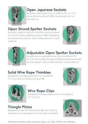 Wedge Sockets DIN EN 1341-6