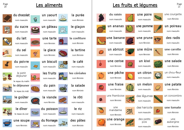 Le Francais Vocabulario