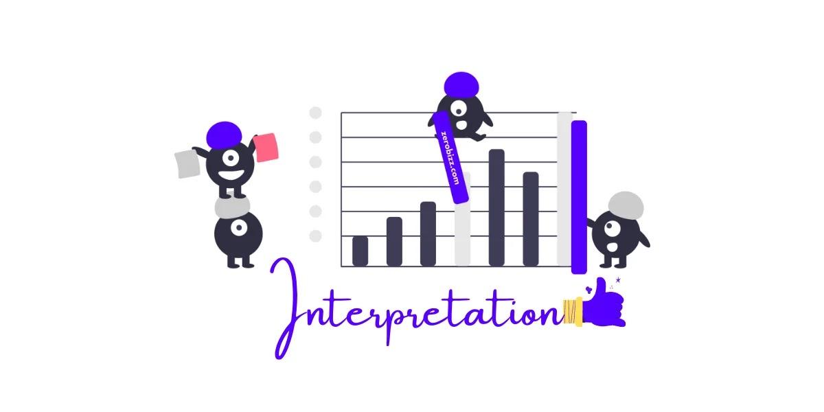 capital gearing ratio interpretation by zerobizz