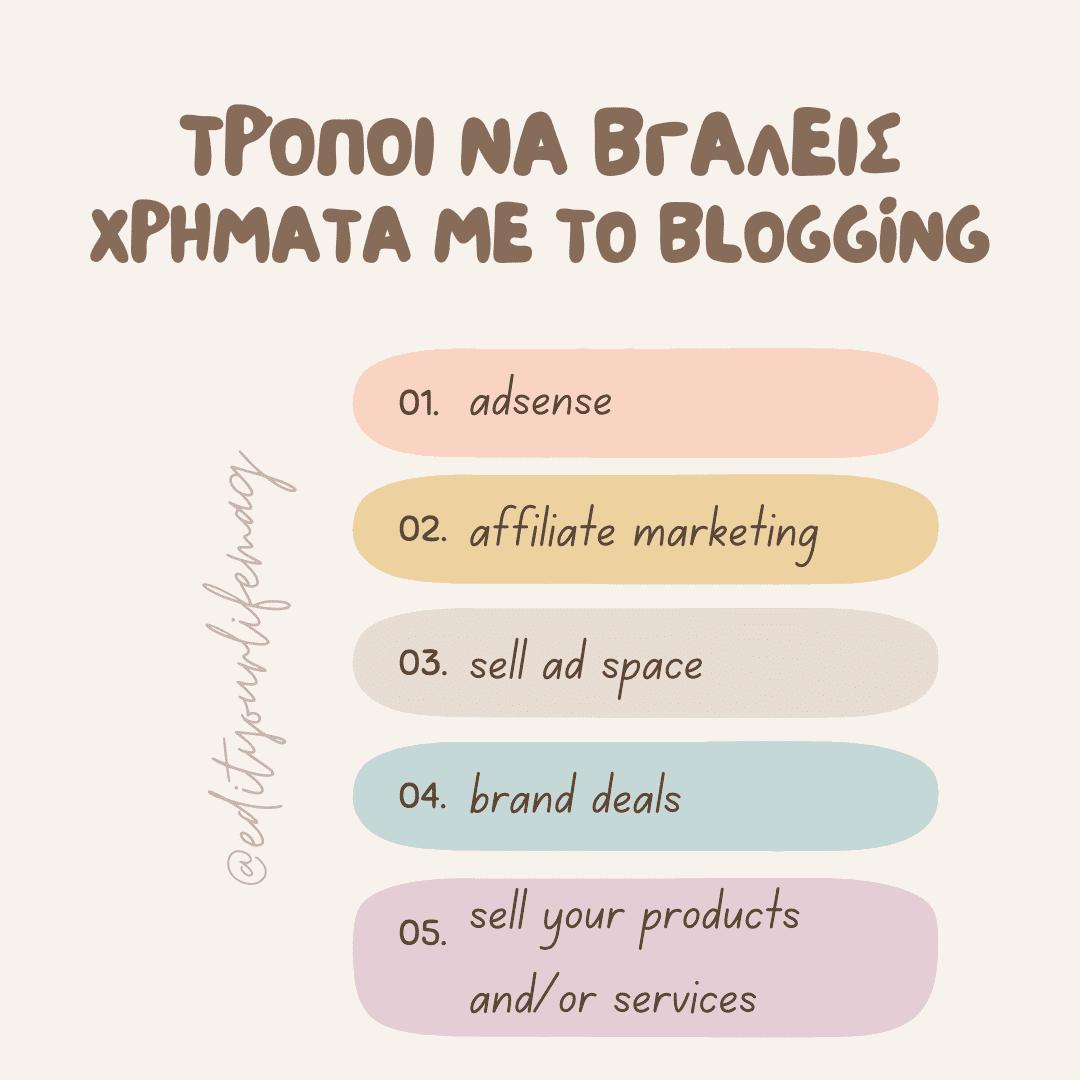 αμοιβή bloggers λεφτά